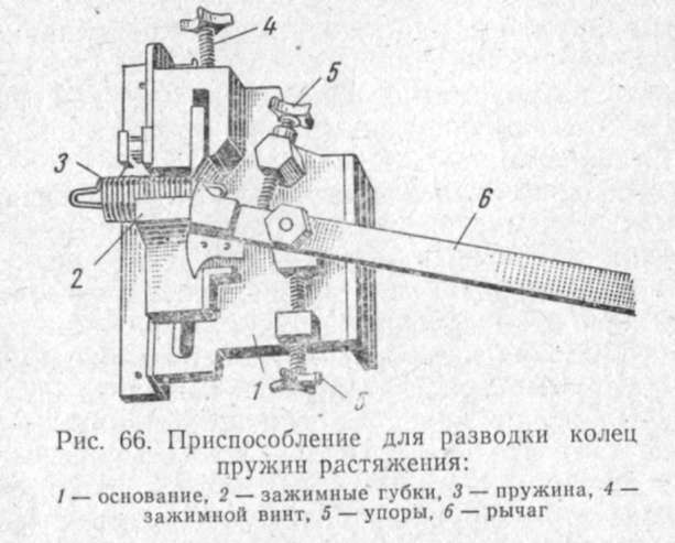 Приспособление для намотки пружин своими руками 28